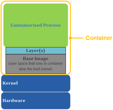 kernel_and_user_space