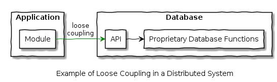 loose_coupling_database