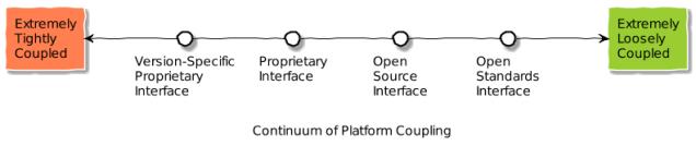 platform_continuum